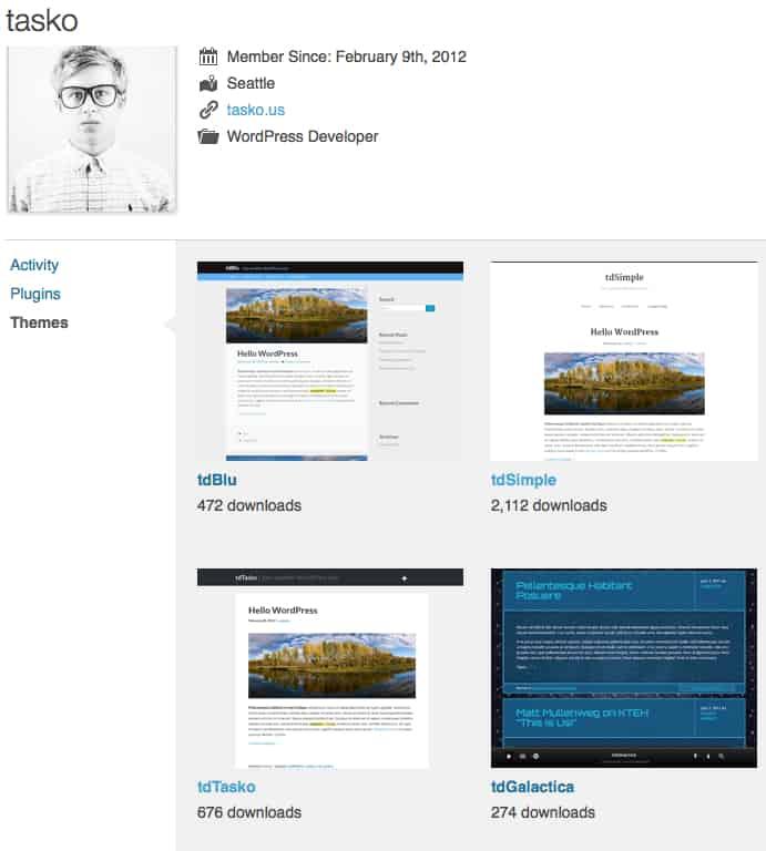de ideale website door Taras Dashkevych