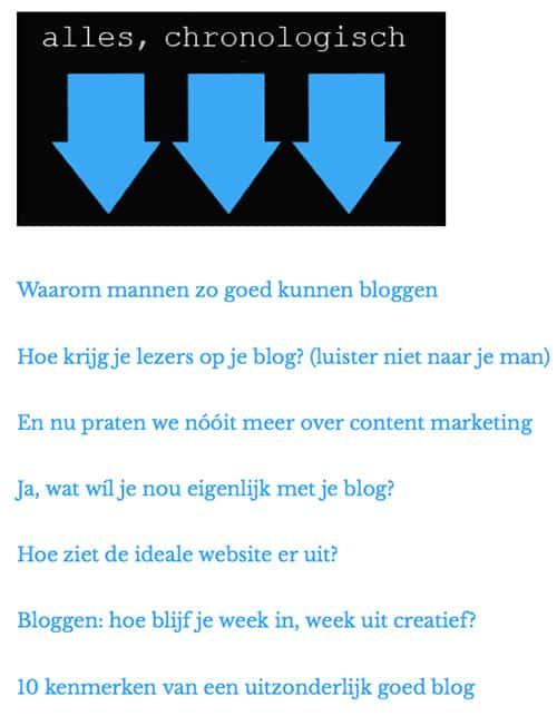 Een inhoudsopagev op je blog laat lezers sneller zoeken