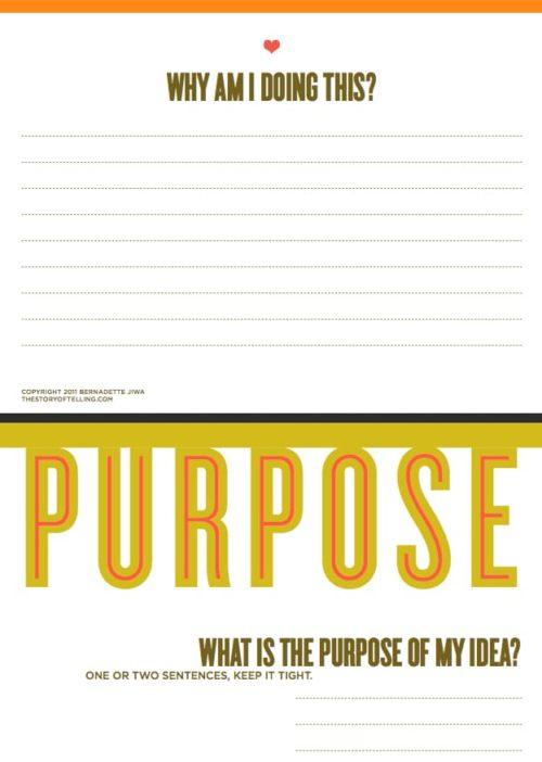 20 vragen die je moet stelen voor je een nieuw idee lanceert