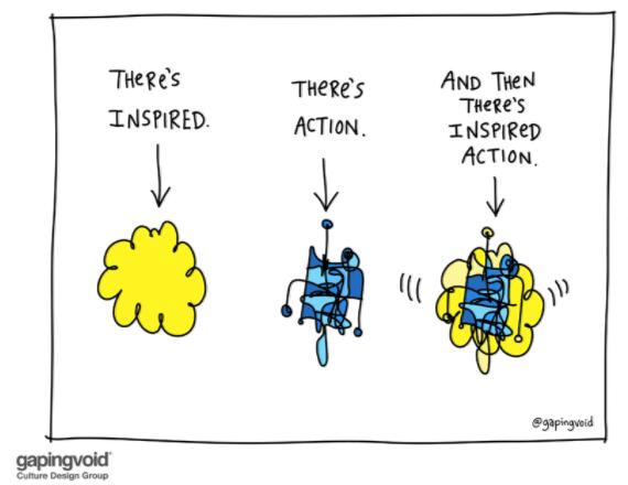 Illustratie van Hugh MacLeod over inspired action