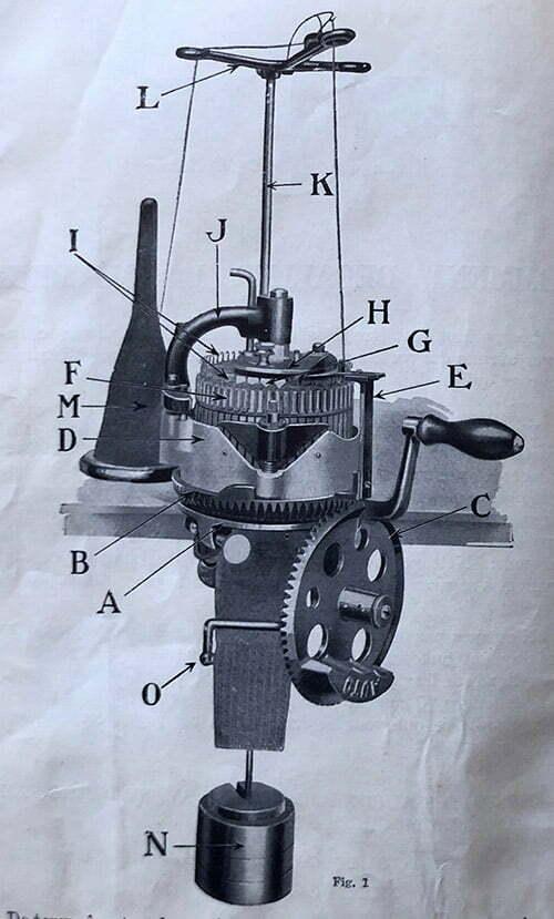 Autoknitter schema